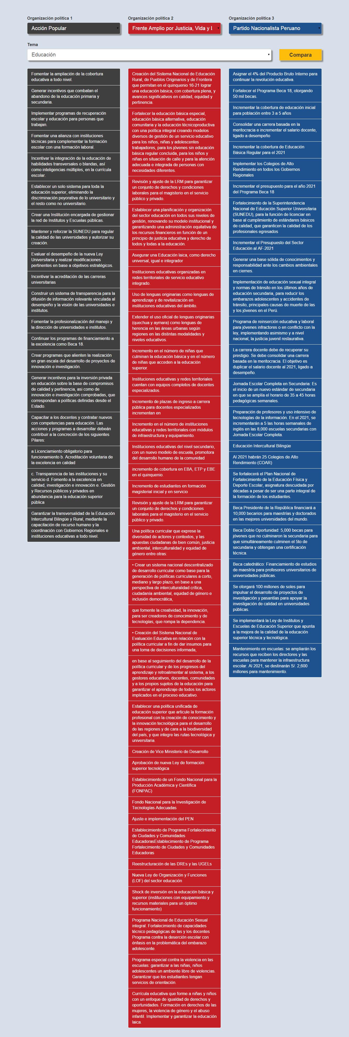 Compara Ya   Elecciones 20163