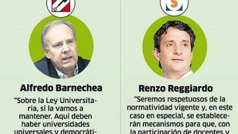 Doce candidatos están a favor de implementar sin reparos la Ley Universitaria