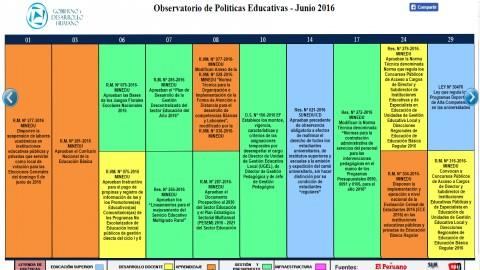 Junio – Reporte mensual del Observatorio de Políticas Educativas