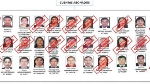 Cajamarca: Capturan a 22 personas vinculadas a malversación de 7 millones de soles en UGEL