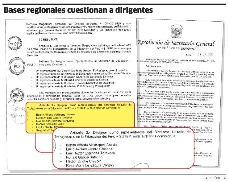 noticia-bases-regionales-dirigentes