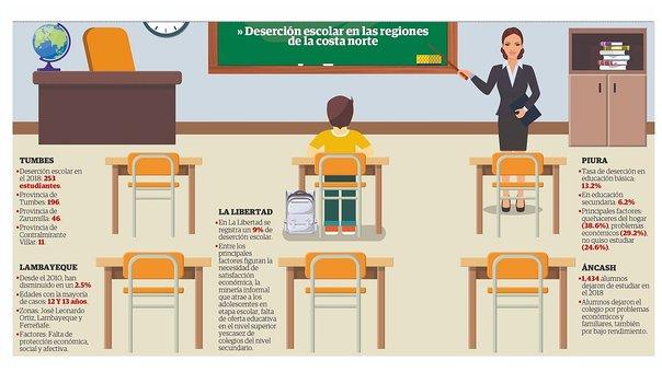 desercion-escolar-preocupa-a-las-autoridades-del-894545-689314-jpg_604x0