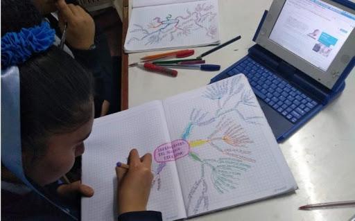 aprendo-en-casa-ucayali